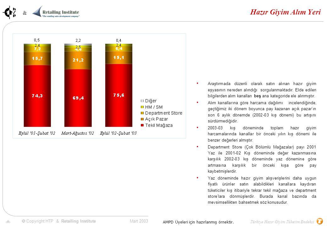24 Mart 2003 & & Türkiye Hazır Giyim Tüketim Endeksi  Copyright HTP & Retailing Institute AMPD Üyeleri için hazırlanmış örnektir.