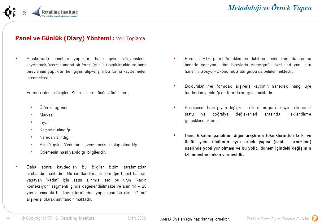 69 Mart 2003 & & Türkiye Hazır Giyim Tüketim Endeksi  Copyright HTP & Retailing Institute AMPD Üyeleri için hazırlanmış örnektir.