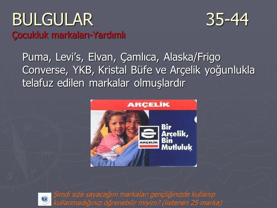 BULGULAR35-44 Çocukluk markaları-Yardımlı Puma, Levi's, Elvan, Çamlıca, Alaska/Frigo Converse, YKB, Kristal Büfe ve Arçelik yoğunlukla telafuz edilen