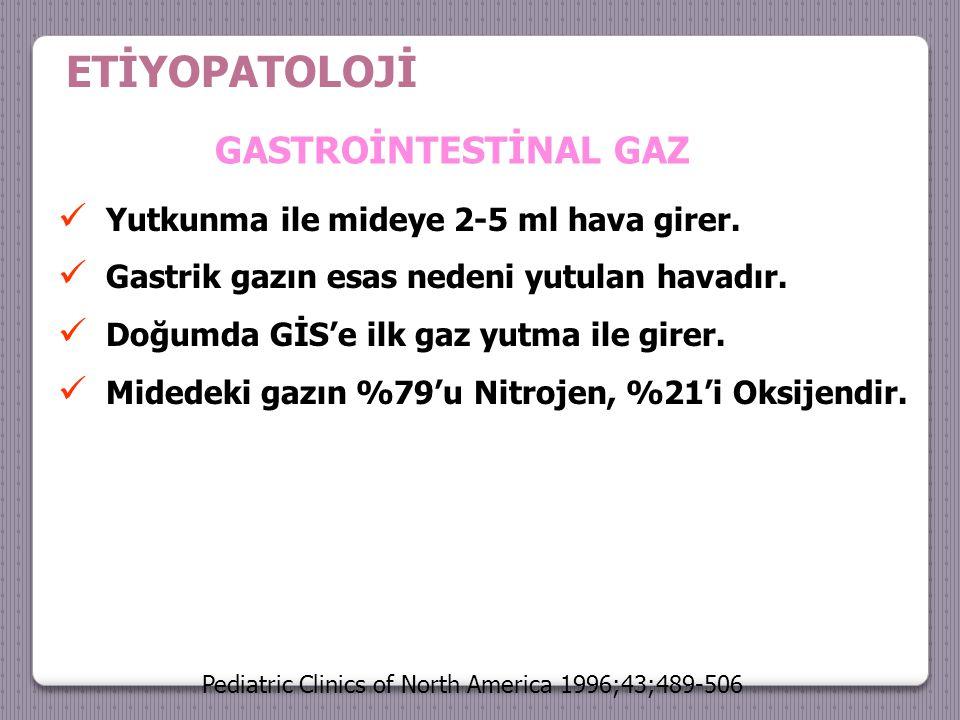 Yutkunma ile mideye 2-5 ml hava girer.Gastrik gazın esas nedeni yutulan havadır.