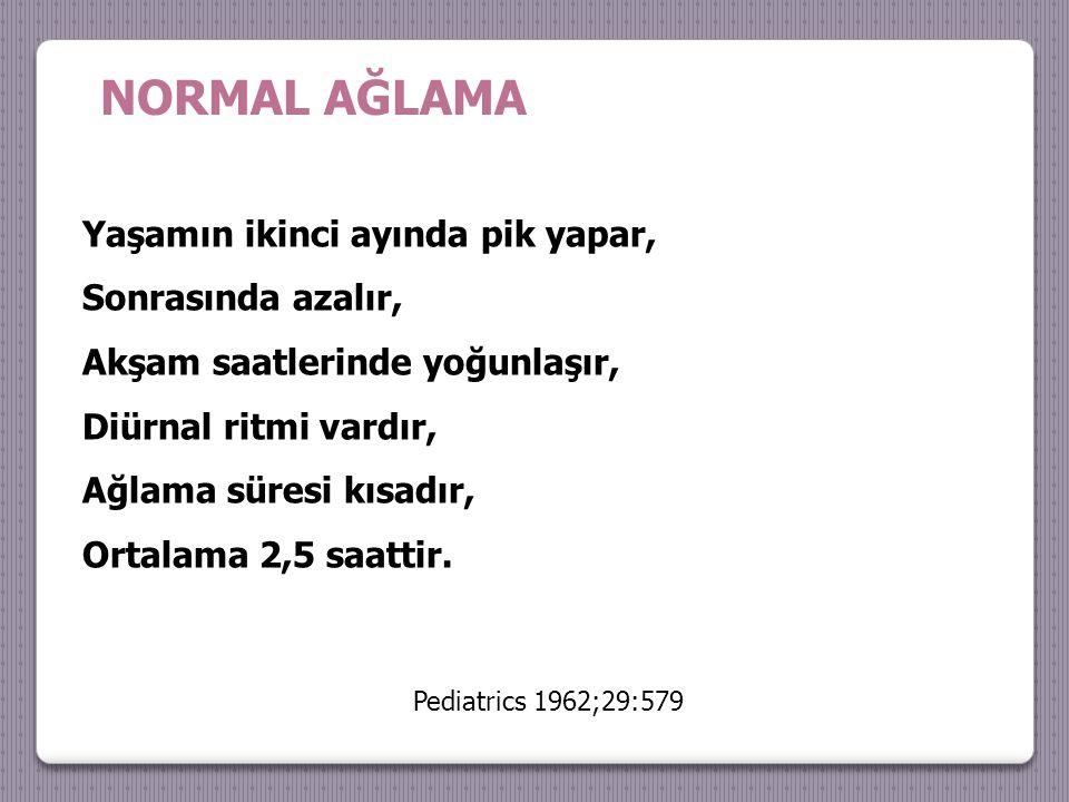 MOTİLİN Motilin düzeylerine ilişkin bu veriler; -Kolikli bebeklerde insan alfa laktoalbümin düzeyinin artmış olduğunun gösterilmiş olması -Koliğin 4-6.