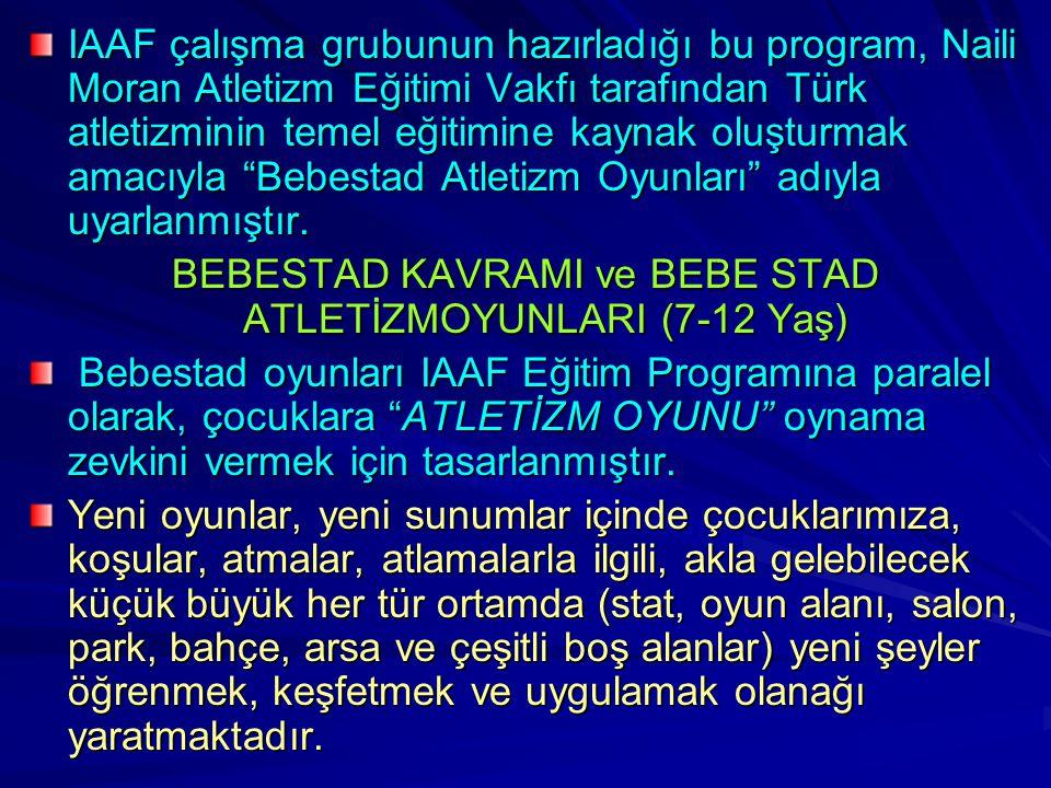 IAAF çalışma grubunun hazırladığı bu program, Naili Moran Atletizm Eğitimi Vakfı tarafından Türk atletizminin temel eğitimine kaynak oluşturmak amacıy