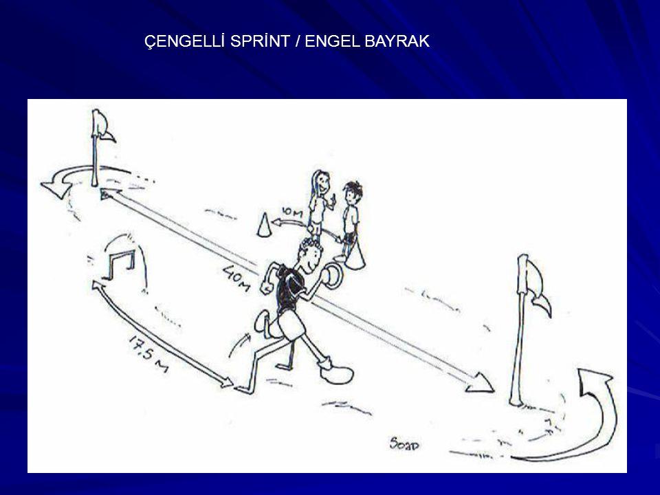 ÇENGELLİ SPRİNT / ENGEL BAYRAK