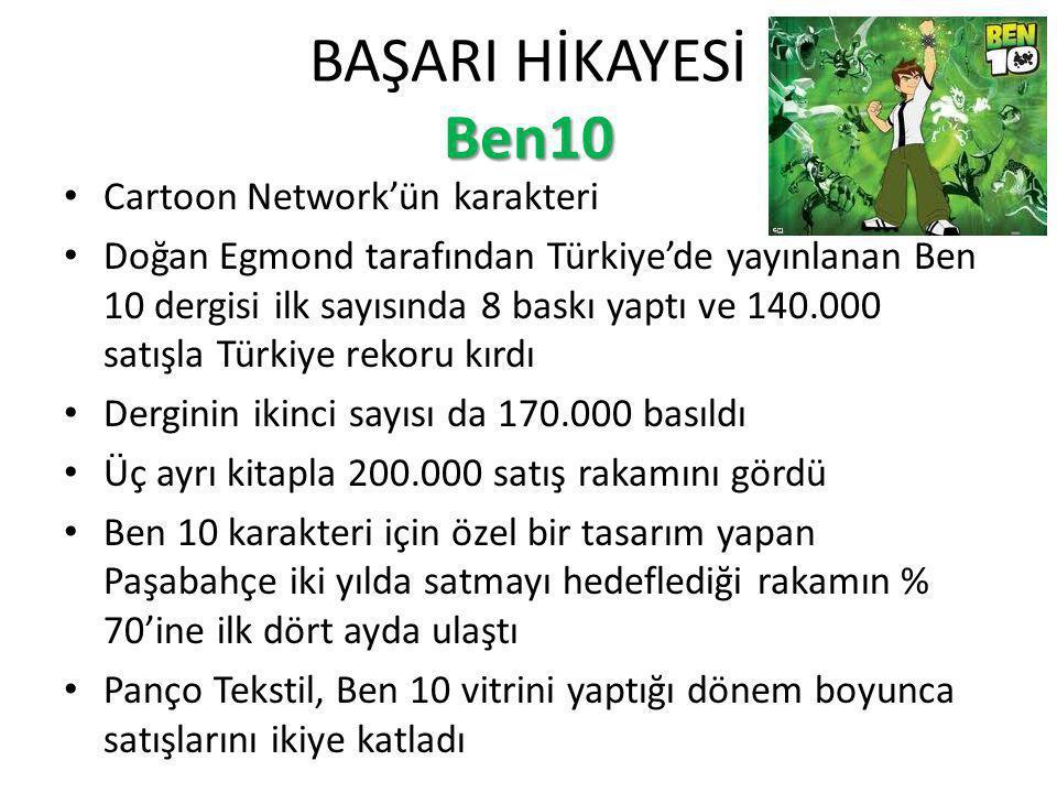 Ben10 BAŞARI HİKAYESİ Ben10 Cartoon Network'ün karakteri Doğan Egmond tarafından Türkiye'de yayınlanan Ben 10 dergisi ilk sayısında 8 baskı yaptı ve 1