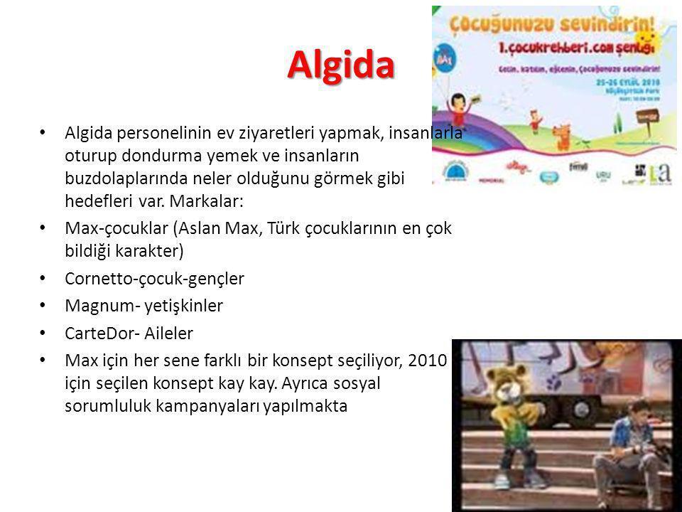 Algida Algida personelinin ev ziyaretleri yapmak, insanlarla oturup dondurma yemek ve insanların buzdolaplarında neler olduğunu görmek gibi hedefleri