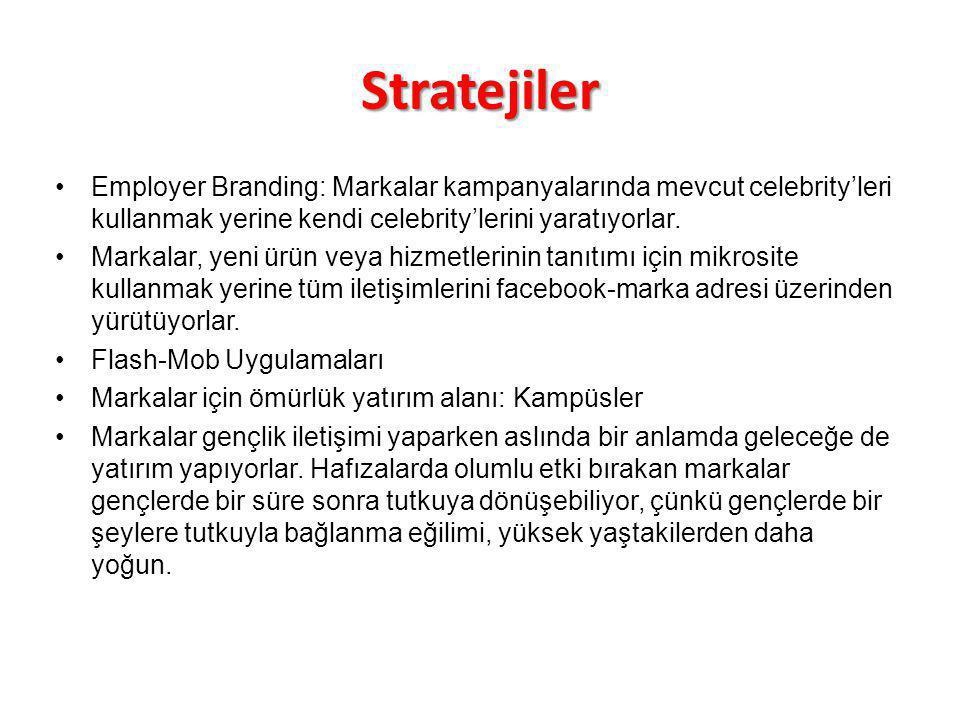 Stratejiler Employer Branding: Markalar kampanyalarında mevcut celebrity'leri kullanmak yerine kendi celebrity'lerini yaratıyorlar. Markalar, yeni ürü