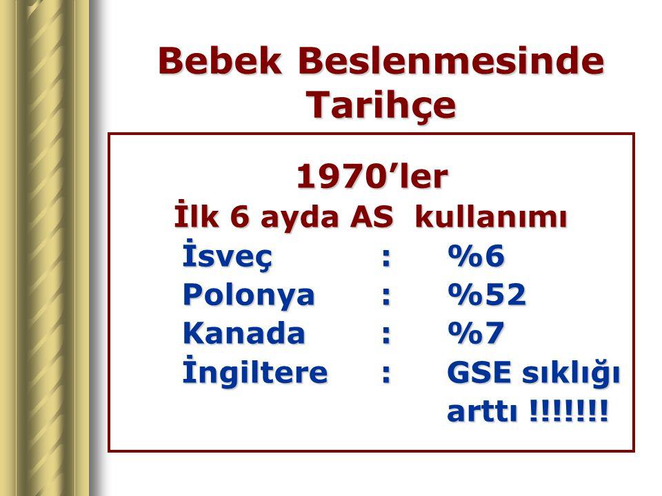 Bebek Beslenmesinde Tarihçe 1970'ler İlk 6 ayda AS kullanımı İsveç: %6 Polonya : %52 Polonya : %52 Kanada: %7 Kanada: %7 İngiltere: GSE sıklığı arttı