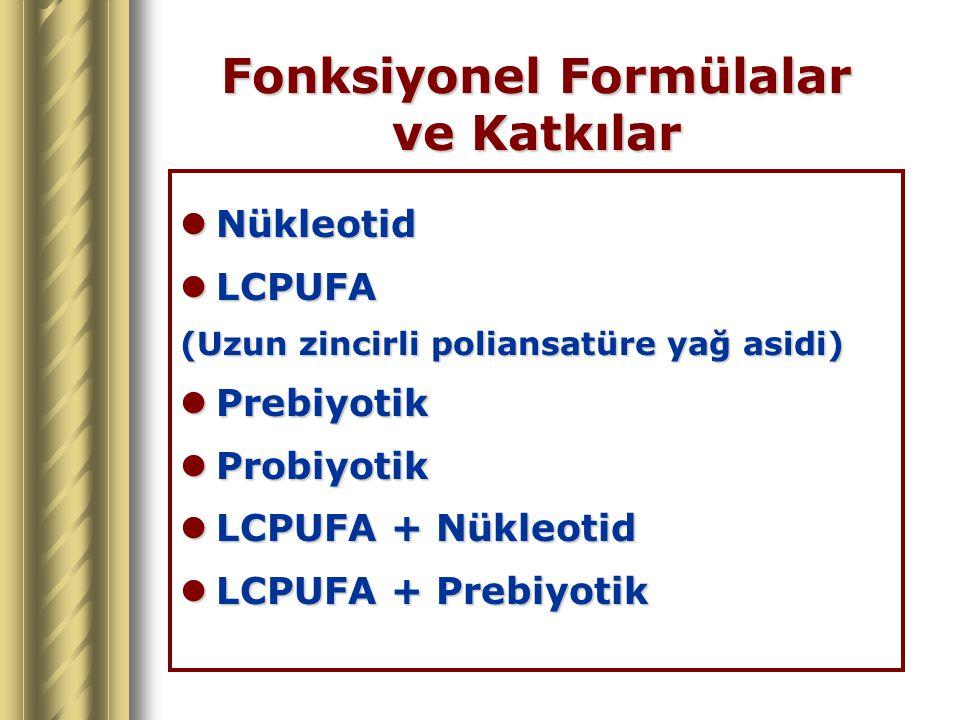 Fonksiyonel Formülalar ve Katkılar Nükleotid Nükleotid LCPUFA LCPUFA (Uzun zincirli poliansatüre yağ asidi) Prebiyotik Prebiyotik Probiyotik Probiyoti