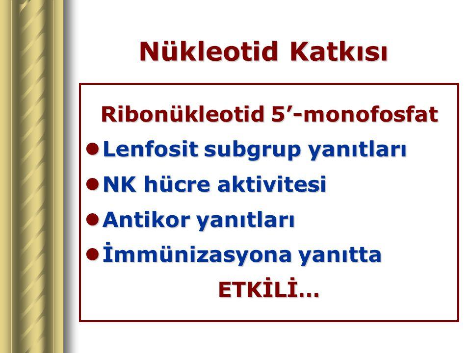 Nükleotid Katkısı Ribonükleotid 5'-monofosfat Lenfosit subgrup yanıtları Lenfosit subgrup yanıtları NK hücre aktivitesi NK hücre aktivitesi Antikor ya