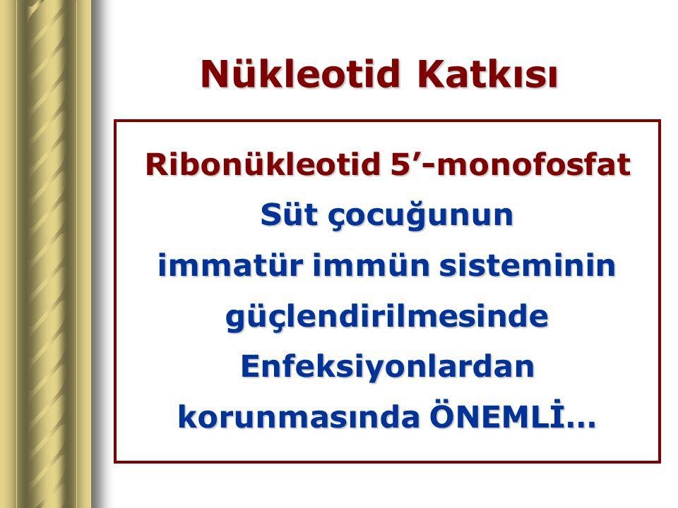 Nükleotid Katkısı Ribonükleotid 5'-monofosfat Süt çocuğunun immatür immün sisteminin güçlendirilmesindeEnfeksiyonlardan korunmasında ÖNEMLİ…
