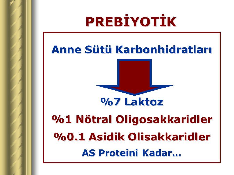 PREBİYOTİK Anne Sütü Karbonhidratları %7 Laktoz %1 Nötral Oligosakkaridler %0.1 Asidik Olisakkaridler AS Proteini Kadar…