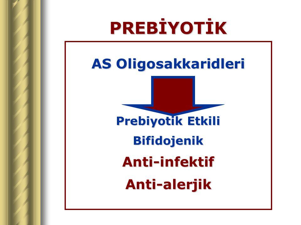PREBİYOTİK AS Oligosakkaridleri Prebiyotik Etkili BifidojenikAnti-infektifAnti-alerjik