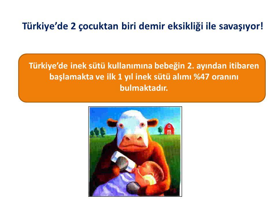 Türkiye'de 2 çocuktan biri demir eksikliği ile savaşıyor! Türkiye'de inek sütü kullanımına bebeğin 2. ayından itibaren başlamakta ve ilk 1 yıl inek sü