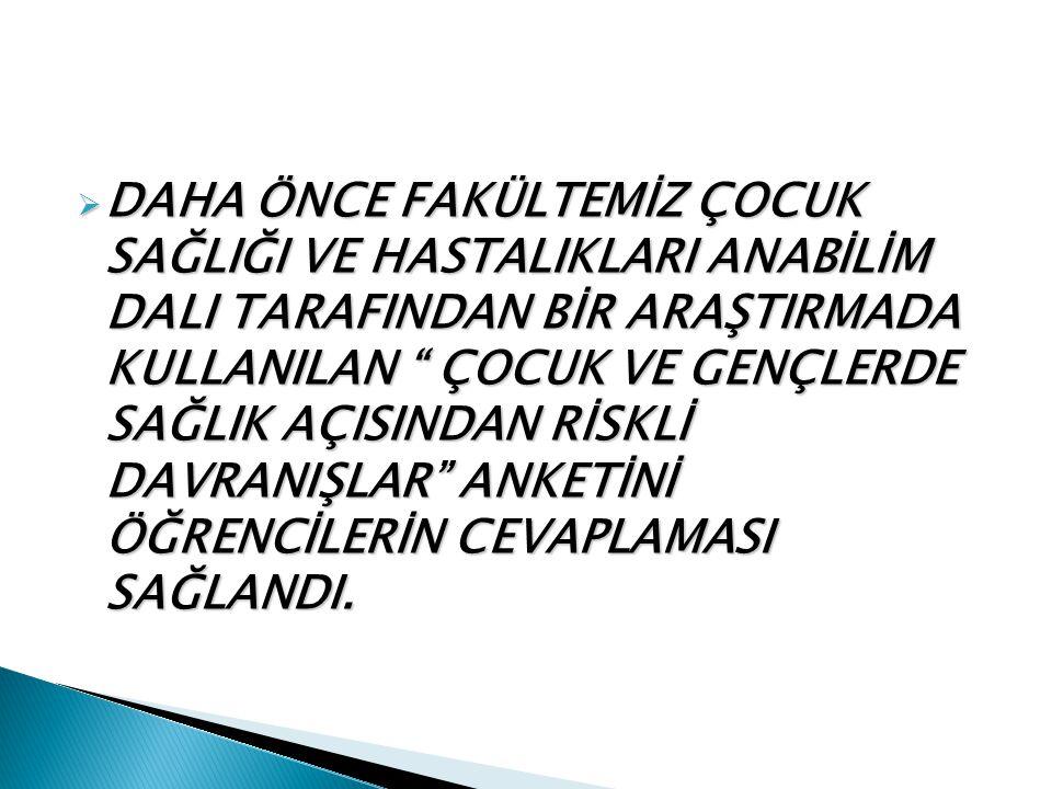 """ DAHA ÖNCE FAKÜLTEMİZ ÇOCUK SAĞLIĞI VE HASTALIKLARI ANABİLİM DALI TARAFINDAN BİR ARAŞTIRMADA KULLANILAN """" ÇOCUK VE GENÇLERDE SAĞLIK AÇISINDAN RİSKLİ"""