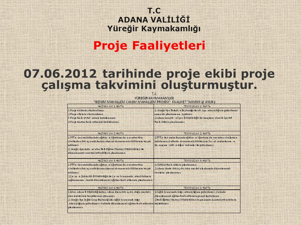 Proje Faaliyetleri 07.06.2012 tarihinde proje ekibi proje çalışma takvimini oluşturmuştur. T.C ADANA VALİLİĞİ Yüreğir Kaymakamlığı