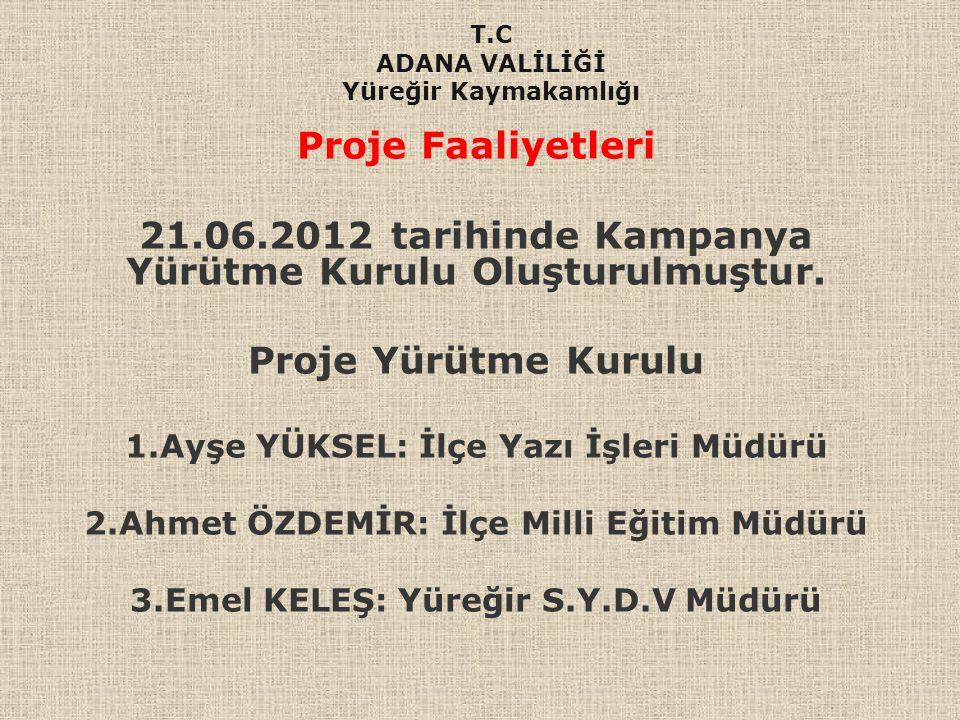 Proje Faaliyetleri 23.06.2012 tarihinde kampanya ihtiyaç analizleri çıkarılmıştır.