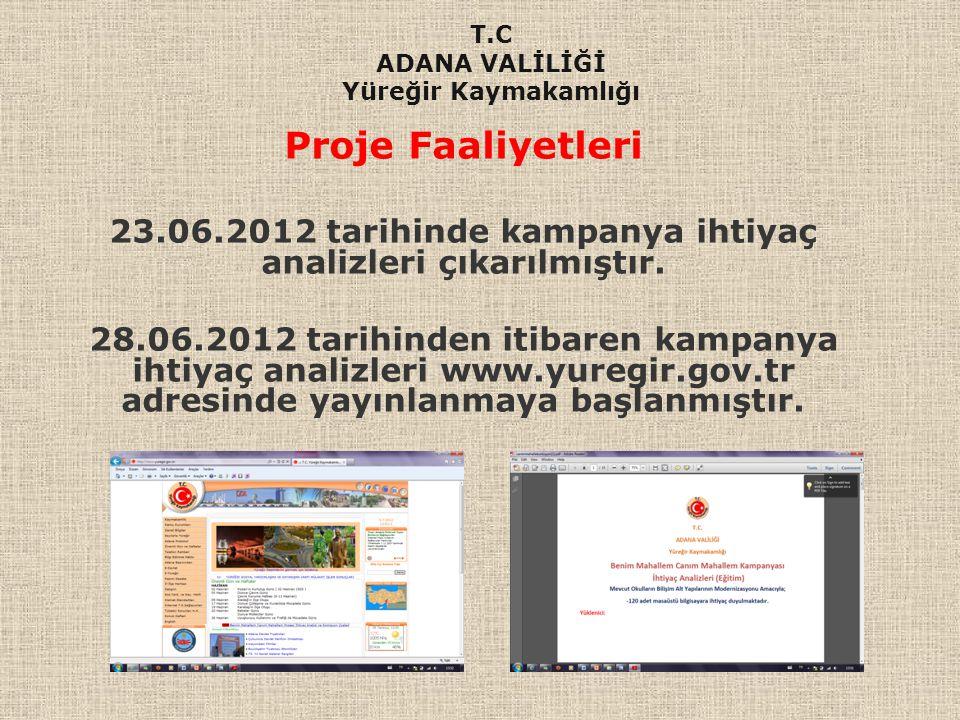 Proje Faaliyetleri 02.07.2012 tarihinde PTT Evleri Muhtarlık binası içerisinde Benim Mahallem Canım Mahallem kampanyası irtibat ofisi oluşturularak kaymakamlık bünyesinde bir kişi görevlendirilmiştir.