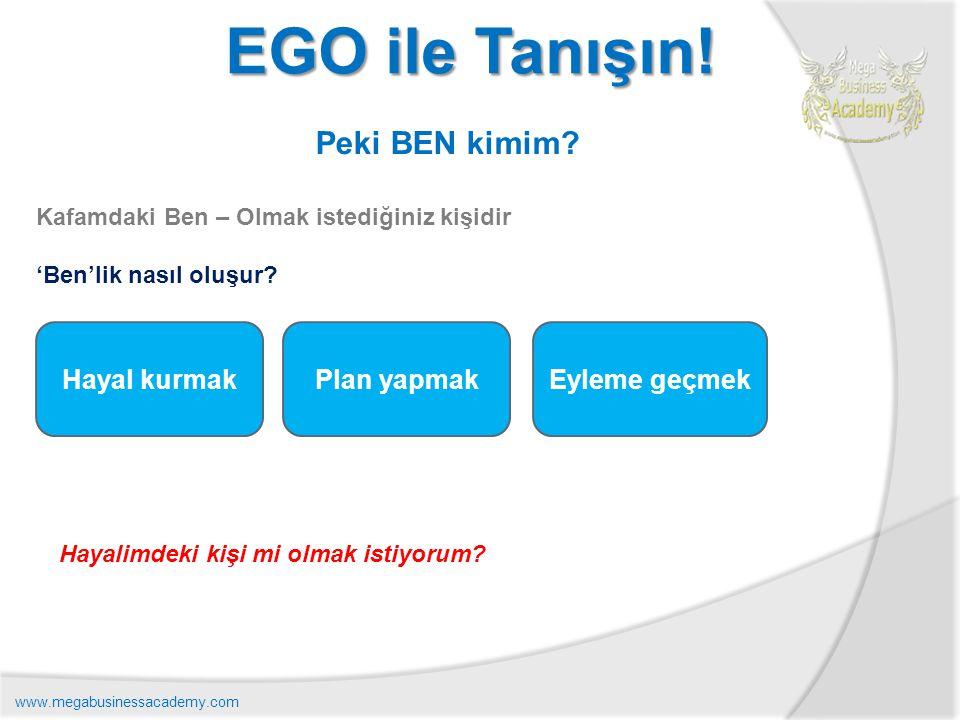 EGO ile Tanışın.Peki BEN kimim. Kafamdaki Ben – Olmak istediğiniz kişidir 'Ben'lik nasıl oluşur.