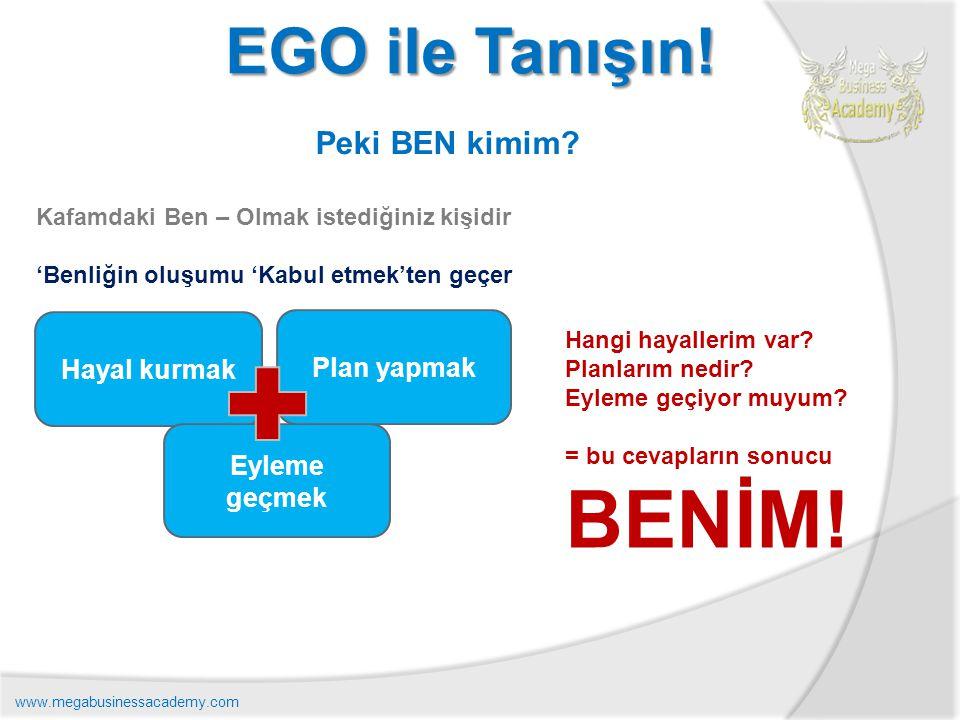 EGO ile Tanışın.Peki BEN kimim.