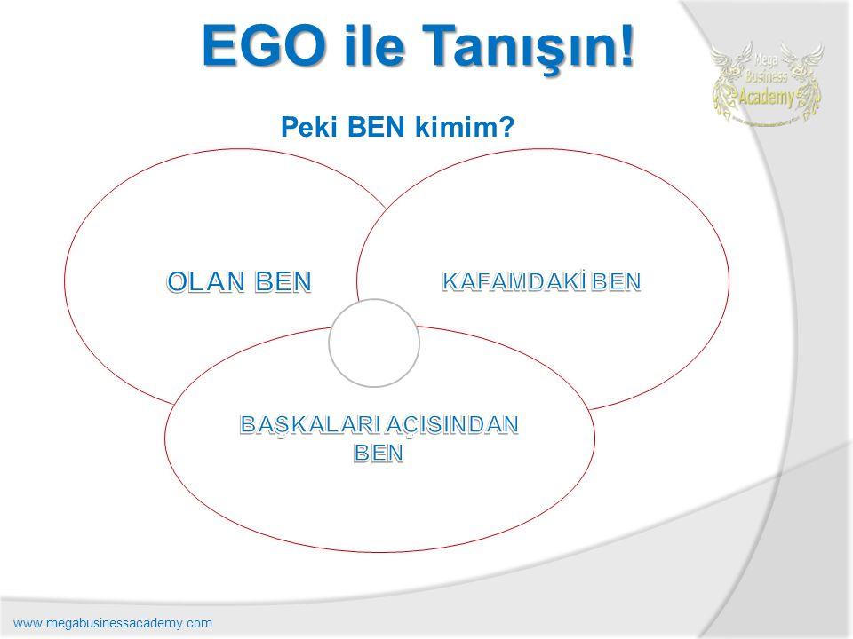 EGO ile Tanışın! Peki BEN kimim? www.megabusinessacademy.com