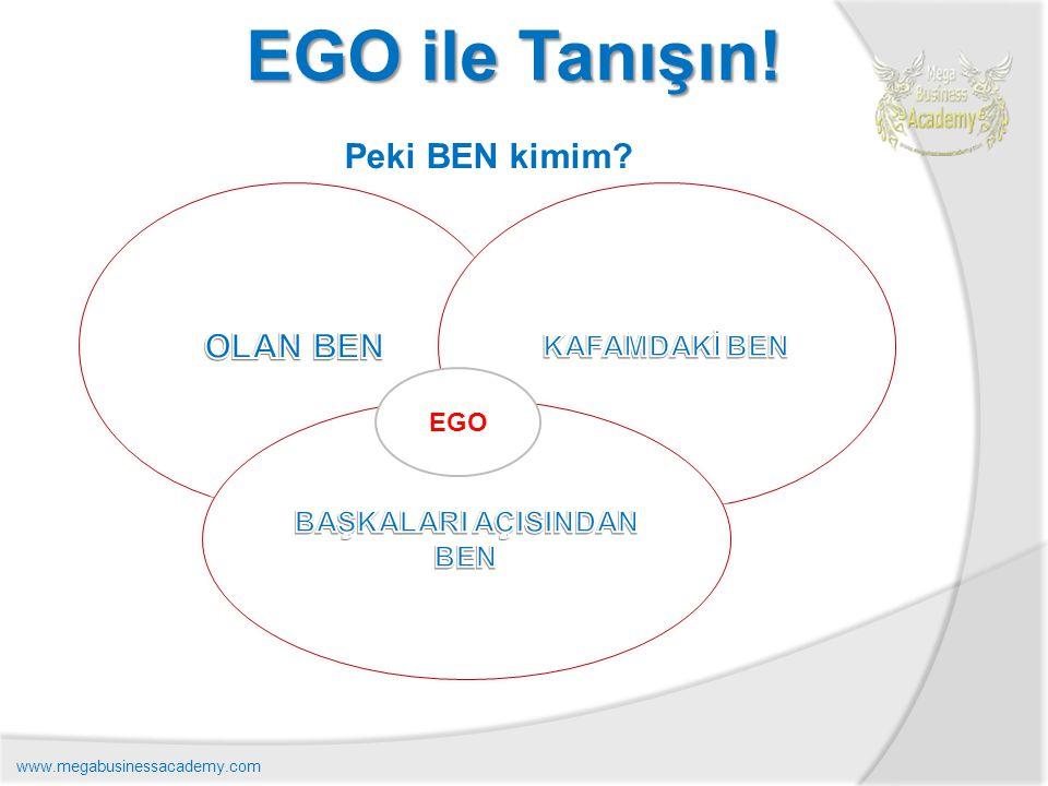 EGO ile Tanışın! Peki BEN kimim? EGO www.megabusinessacademy.com
