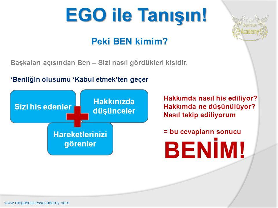 EGO ile Tanışın.Peki BEN kimim. Başkaları açısından Ben – Sizi nasıl gördükleri kişidir.