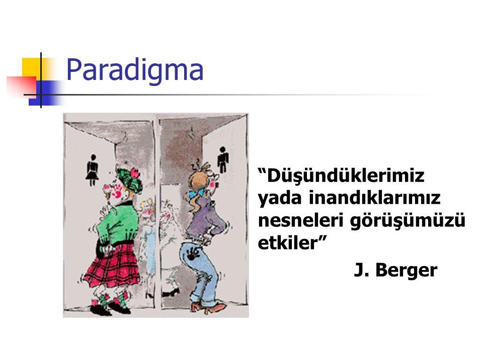 """Paradigma """"Düşündüklerimiz yada inandıklarımız nesneleri görüşümüzü etkiler"""" J. Berger"""