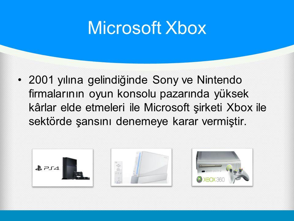 Microsoft Xbox 2001 yılına gelindiğinde Sony ve Nintendo firmalarının oyun konsolu pazarında yüksek kârlar elde etmeleri ile Microsoft şirketi Xbox il