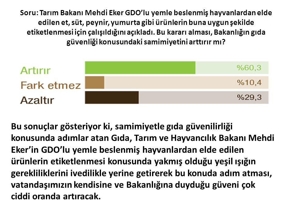 Soru: Tarım Bakanı Mehdi Eker GDO'lu yemle beslenmiş hayvanlardan elde edilen et, süt, peynir, yumurta gibi ürünlerin buna uygun şekilde etiketlenmesi
