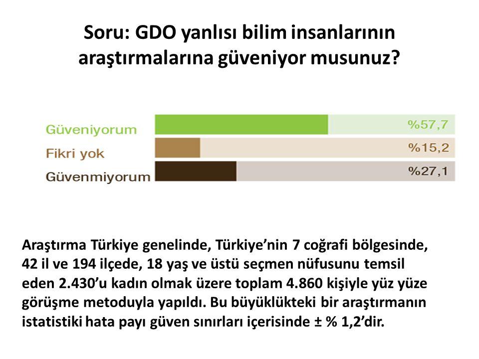 Soru: GDO yanlısı bilim insanlarının araştırmalarına güveniyor musunuz? Araştırma Türkiye genelinde, Türkiye'nin 7 coğrafi bölgesinde, 42 il ve 194 il