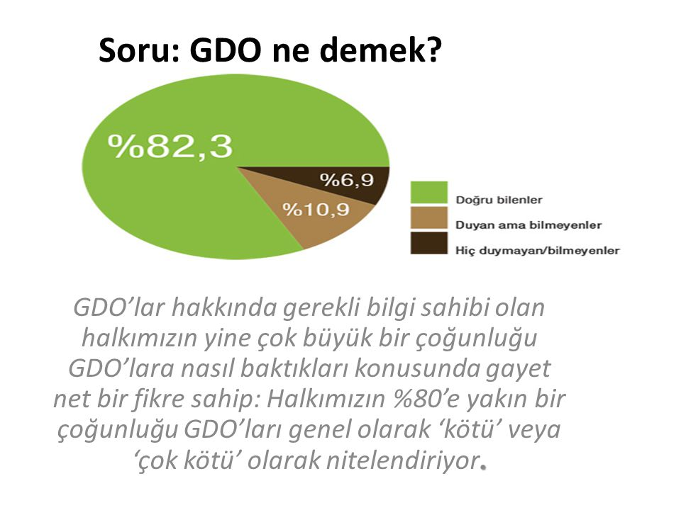Soru: GDO ne demek?. GDO'lar hakkında gerekli bilgi sahibi olan halkımızın yine çok büyük bir çoğunluğu GDO'lara nasıl baktıkları konusunda gayet net