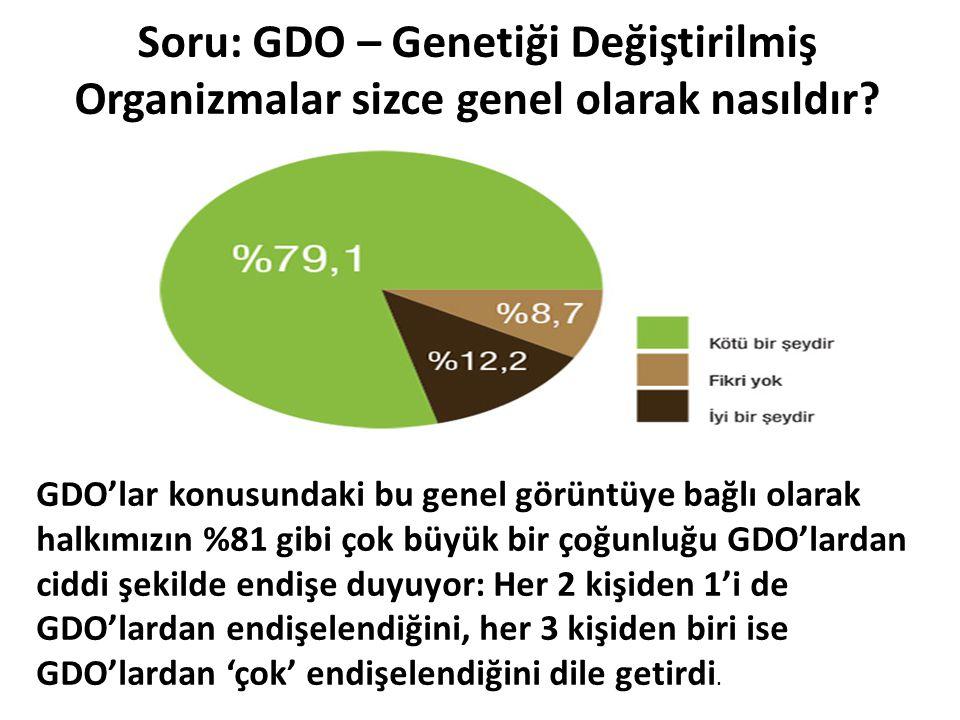 Soru: GDO – Genetiği Değiştirilmiş Organizmalar sizce genel olarak nasıldır? GDO'lar konusundaki bu genel görüntüye bağlı olarak halkımızın %81 gibi ç