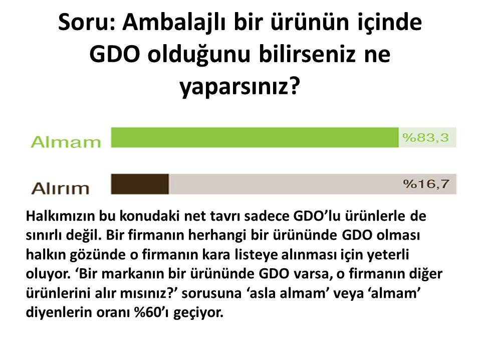 Soru: Ambalajlı bir ürünün içinde GDO olduğunu bilirseniz ne yaparsınız? Halkımızın bu konudaki net tavrı sadece GDO'lu ürünlerle de sınırlı değil. Bi