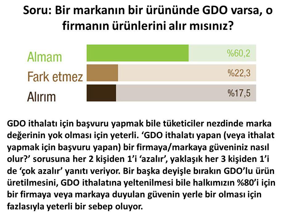Soru: Bir markanın bir ürününde GDO varsa, o firmanın ürünlerini alır mısınız? GDO ithalatı için başvuru yapmak bile tüketiciler nezdinde marka değeri