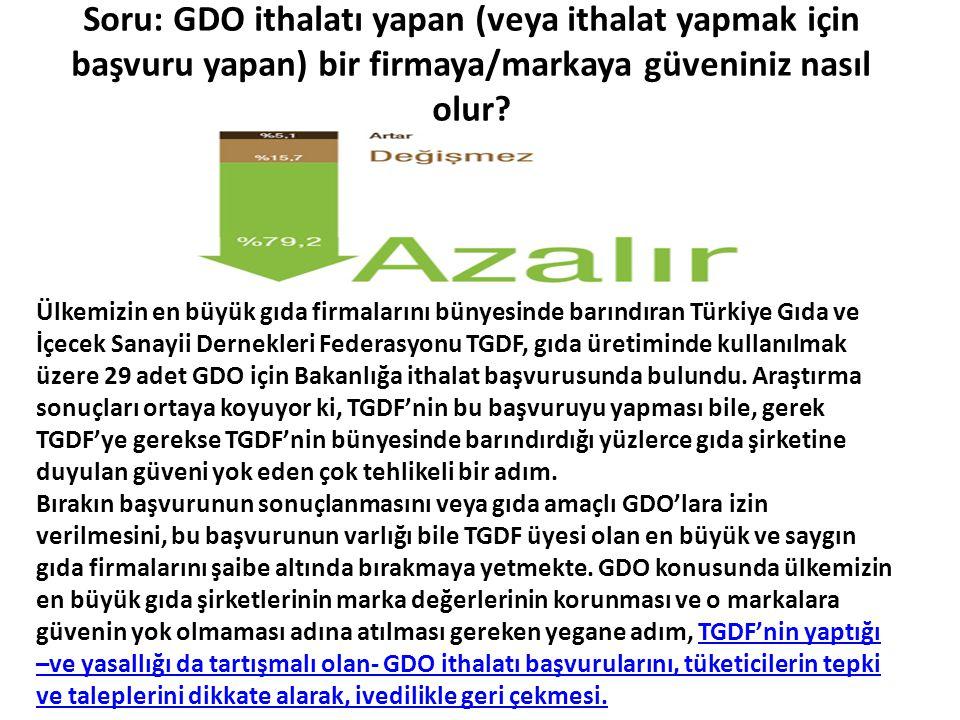 Soru: Gıda, Tarım ve Hayvancılık Bakanlığı, ürünlerin GDO'lu olup olmadığı konusunda etkin ve yeterli denetim yapıyor mu.