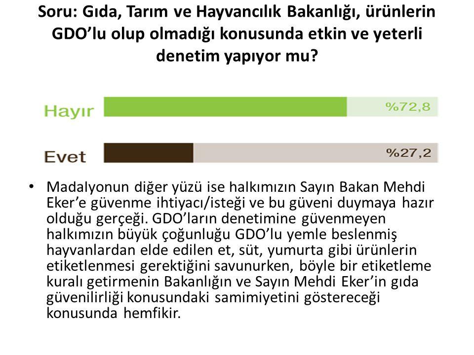 Soru: Gıda, Tarım ve Hayvancılık Bakanlığı, ürünlerin GDO'lu olup olmadığı konusunda etkin ve yeterli denetim yapıyor mu? Madalyonun diğer yüzü ise ha
