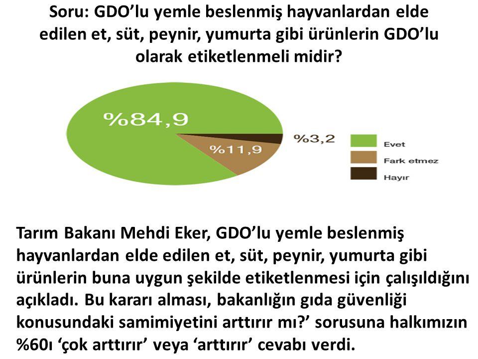 Soru: Tarım Bakanı Mehdi Eker GDO'lu yemle beslenmiş hayvanlardan elde edilen et, süt, peynir, yumurta gibi ürünlerin buna uygun şekilde etiketlenmesi için çalışıldığını açıkladı.