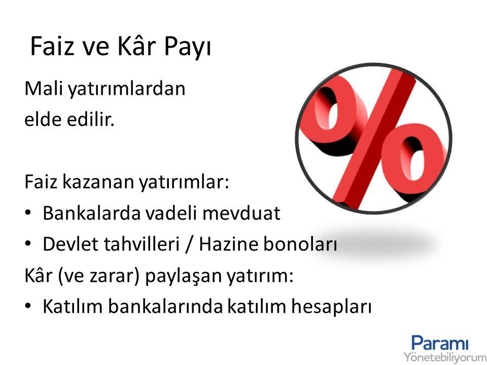 Faiz ve Kâr Payı Mali yatırımlardan elde edilir.