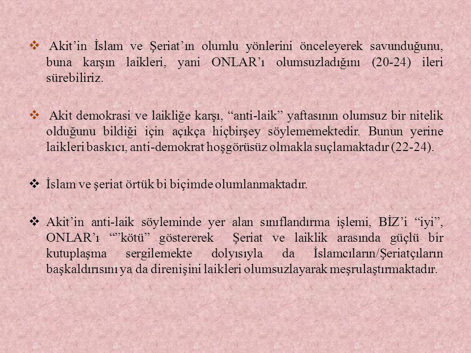  Akit'in İslam ve Şeriat'ın olumlu yönlerini önceleyerek savunduğunu, buna karşın laikleri, yani ONLAR'ı olumsuzladığını (20-24) ileri sürebiliriz. 