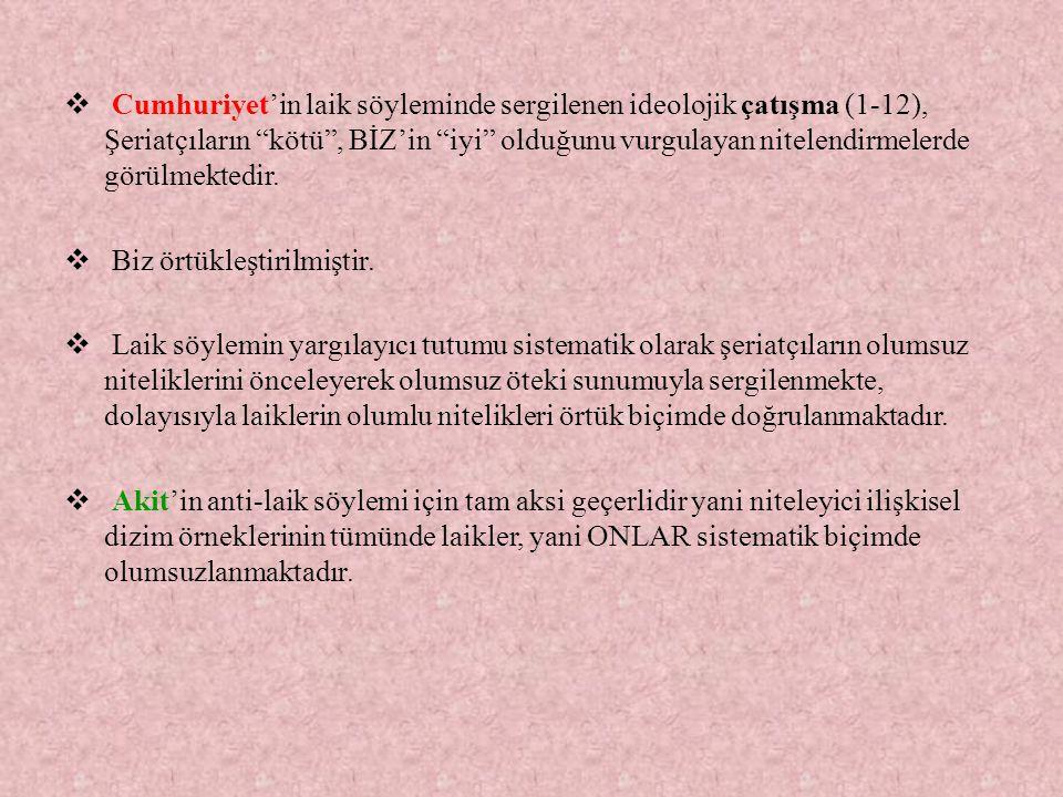 """ Cumhuriyet'in laik söyleminde sergilenen ideolojik çatışma (1-12), Şeriatçıların """"kötü"""", BİZ'in """"iyi"""" olduğunu vurgulayan nitelendirmelerde görülmek"""