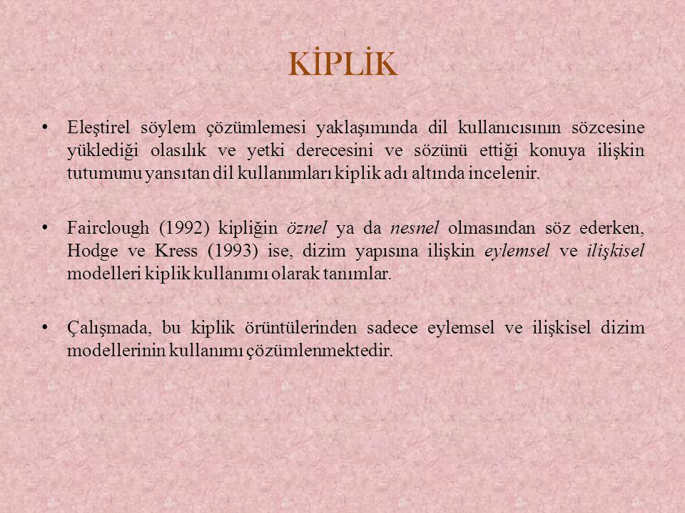 K İ PL İ K Eleştirel söylem çözümlemesi yaklaşımında dil kullanıcısının sözcesine yüklediği olasılık ve yetki derecesini ve sözünü ettiği konuya ilişk