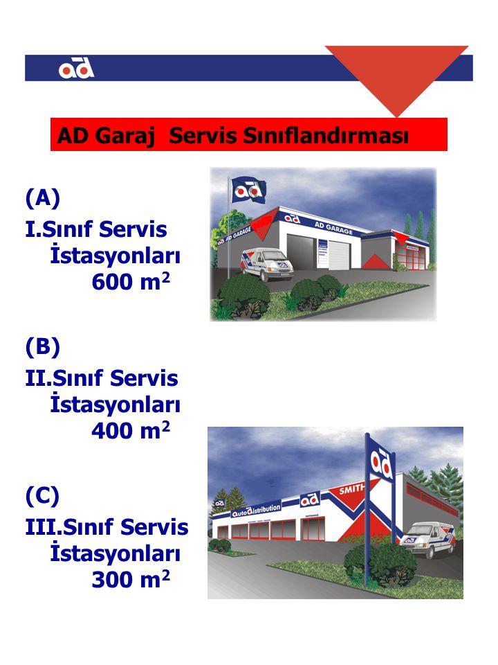 (A) I.Sınıf Servis İstasyonları 600 m 2 (B) II.Sınıf Servis İstasyonları 400 m 2 (C) III.Sınıf Servis İstasyonları 300 m 2 AD Garaj Servis Sınıflandırması