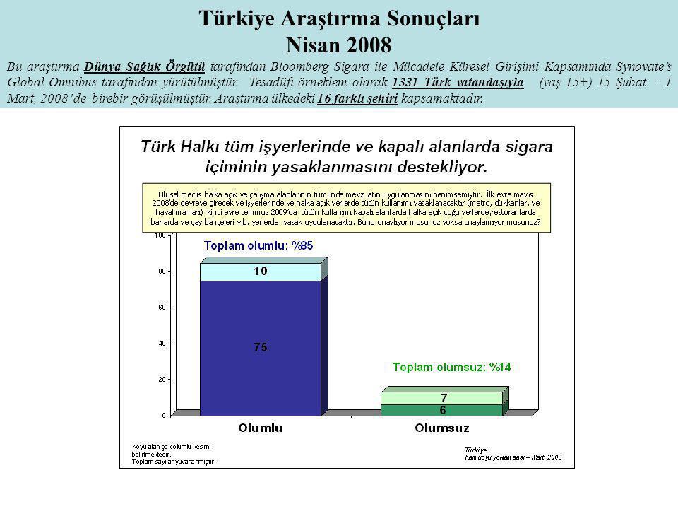 Türkiye Araştırma Sonuçları Nisan 2008 Bu araştırma Dünya Sağlık Örgütü tarafından Bloomberg Sigara ile Mücadele Küresel Girişimi Kapsamında Synovate'