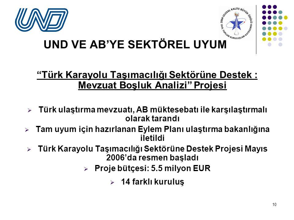 10 UND VE AB'YE SEKTÖREL UYUM Türk Karayolu Taşımacılığı Sektörüne Destek : Mevzuat Boşluk Analizi Projesi  Türk ulaştırma mevzuatı, AB müktesebatı ile karşılaştırmalı olarak tarandı  Tam uyum için hazırlanan Eylem Planı ulaştırma bakanlığına iletildi  Türk Karayolu Taşımacılığı Sektörüne Destek Projesi Mayıs 2006'da resmen başladı  Proje bütçesi: 5.5 milyon EUR  14 farklı kuruluş