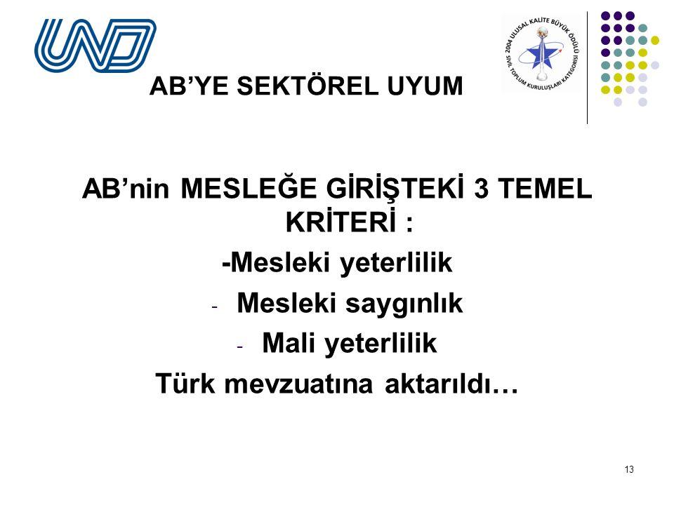 13 AB'YE SEKTÖREL UYUM AB'nin MESLEĞE GİRİŞTEKİ 3 TEMEL KRİTERİ : -Mesleki yeterlilik - Mesleki saygınlık - Mali yeterlilik Türk mevzuatına aktarıldı…