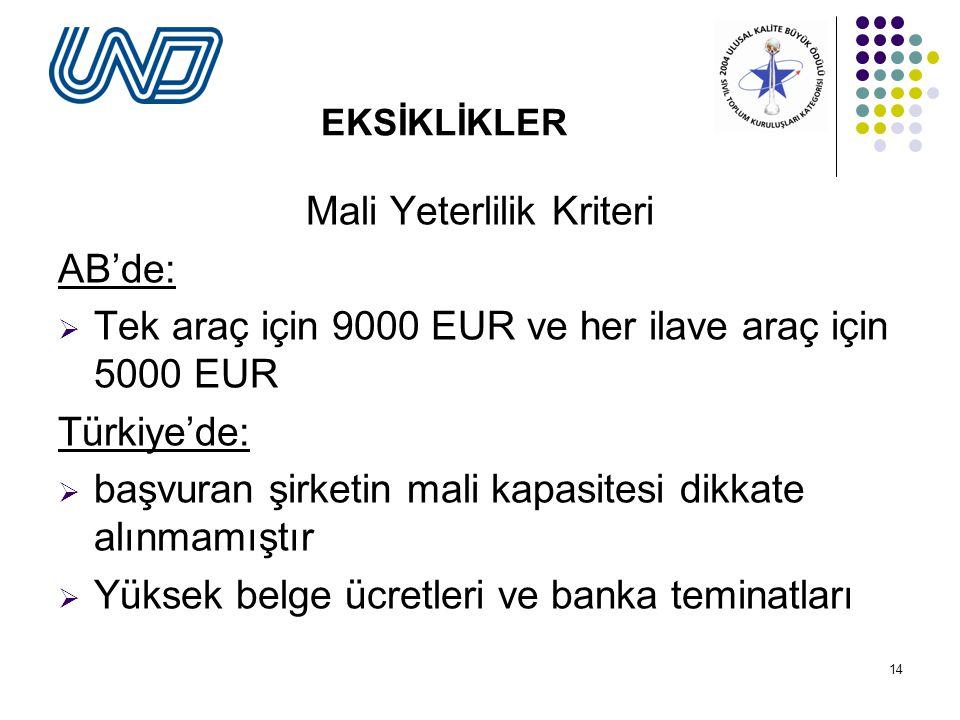 14 EKSİKLİKLER Mali Yeterlilik Kriteri AB'de:  Tek araç için 9000 EUR ve her ilave araç için 5000 EUR Türkiye'de:  başvuran şirketin mali kapasitesi dikkate alınmamıştır  Yüksek belge ücretleri ve banka teminatları