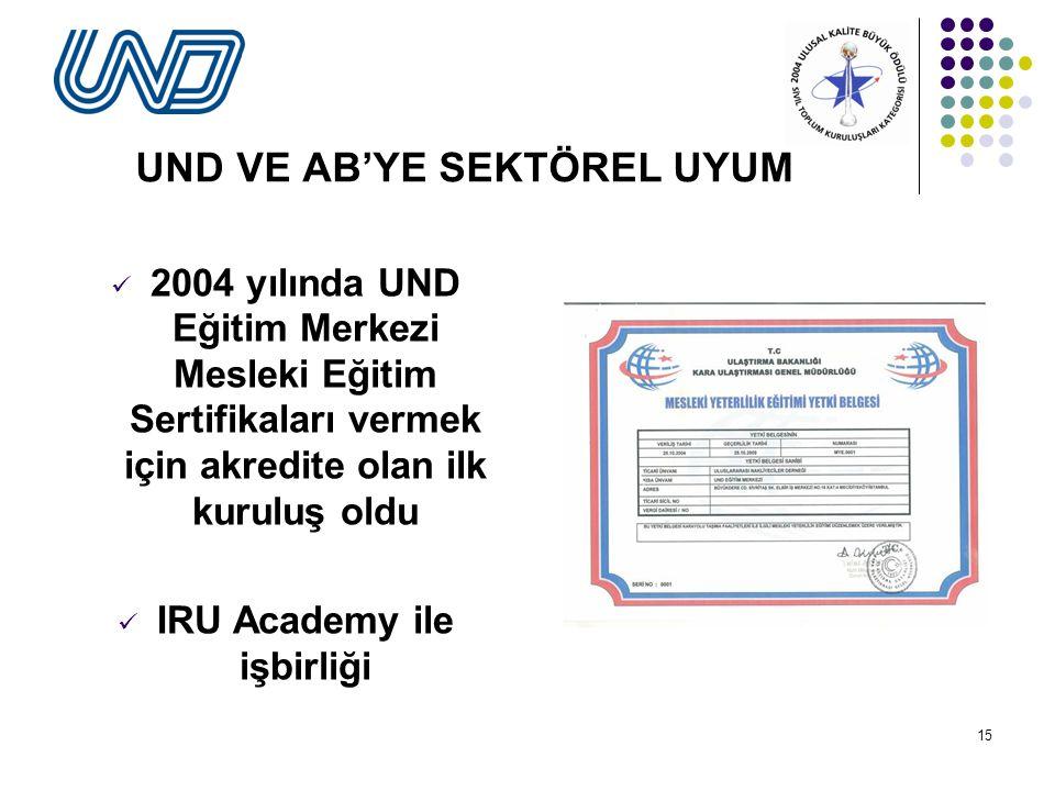 15 UND VE AB'YE SEKTÖREL UYUM 2004 yılında UND Eğitim Merkezi Mesleki Eğitim Sertifikaları vermek için akredite olan ilk kuruluş oldu IRU Academy ile işbirliği