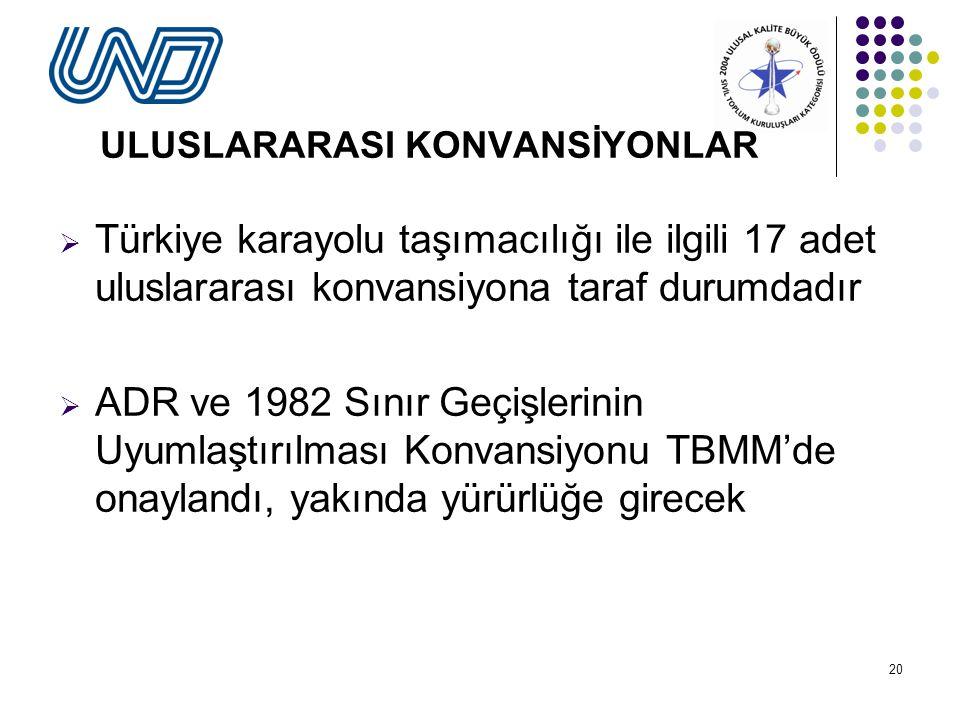 20 ULUSLARARASI KONVANSİYONLAR  Türkiye karayolu taşımacılığı ile ilgili 17 adet uluslararası konvansiyona taraf durumdadır  ADR ve 1982 Sınır Geçişlerinin Uyumlaştırılması Konvansiyonu TBMM'de onaylandı, yakında yürürlüğe girecek