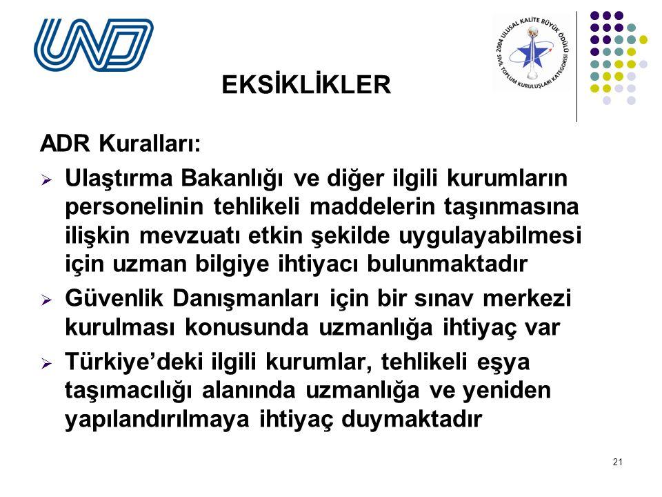 21 EKSİKLİKLER ADR Kuralları:  Ulaştırma Bakanlığı ve diğer ilgili kurumların personelinin tehlikeli maddelerin taşınmasına ilişkin mevzuatı etkin şekilde uygulayabilmesi için uzman bilgiye ihtiyacı bulunmaktadır  Güvenlik Danışmanları için bir sınav merkezi kurulması konusunda uzmanlığa ihtiyaç var  Türkiye'deki ilgili kurumlar, tehlikeli eşya taşımacılığı alanında uzmanlığa ve yeniden yapılandırılmaya ihtiyaç duymaktadır