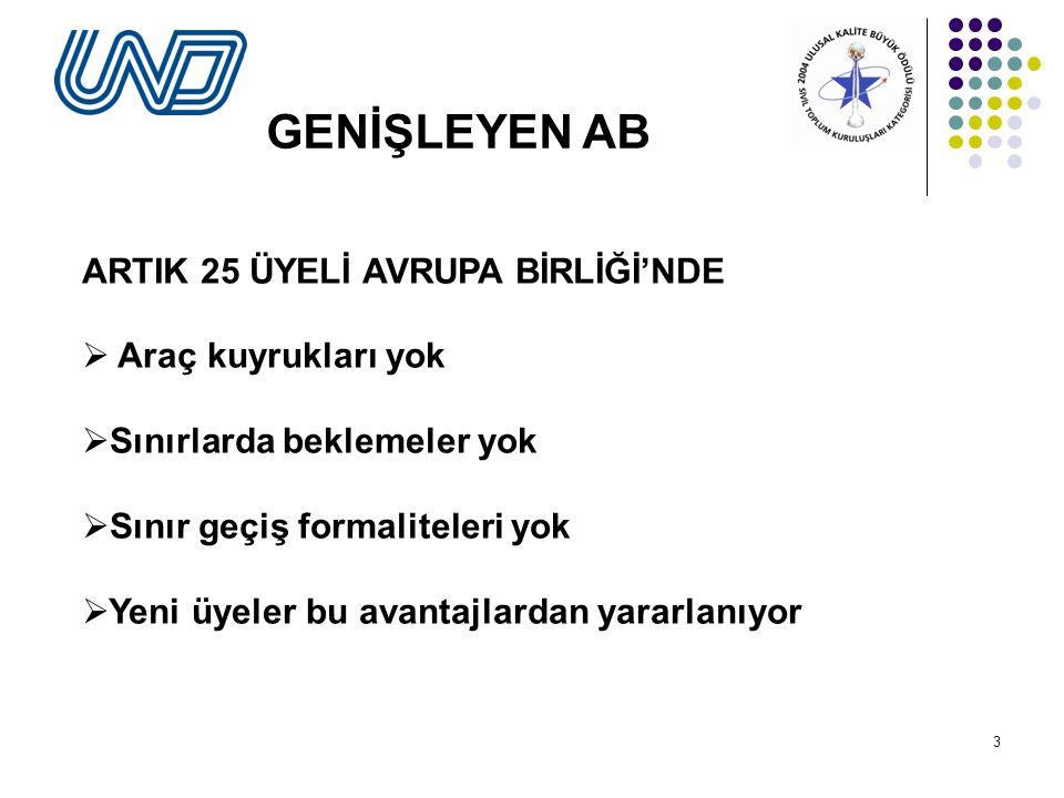 34 UND'NİN VİZYONU sadece Türkiye'yi değil, dünyayı taşımak tır.
